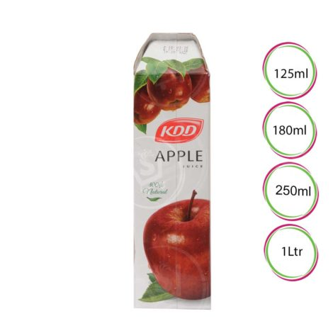 KDD-Apple-Juice
